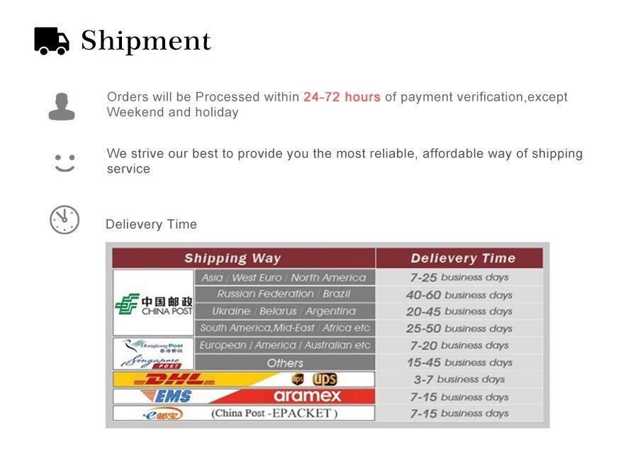 shipment3