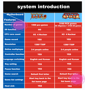 Image 2 - פנדורה תיבת 3D מיני ארקייד קונסולת 3160 ב 1 משחק וידאו משחק אור ירח אוצר תיבת 2D רטרו משחק PS1 3D משחק תיבת 1500 ב 1 משחק