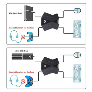 Image 4 - PS4 Xbox One สวิทช์ PS3 แป้นพิมพ์เมาส์ PC Converter Gamepad Controller อะแดปเตอร์ไฟ LED FPS TPS เกม RPG อุปกรณ์เสริม
