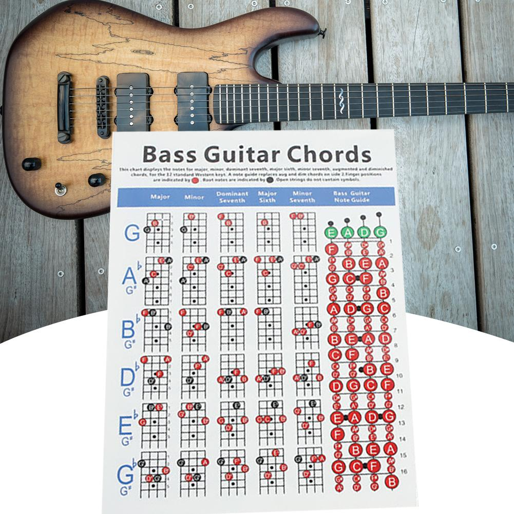 Guitar Chord Chart 4 Strings Electric Bass Guitar Chart Music Instrument Practice Wall Art Canvas Painting Poster Home Decor