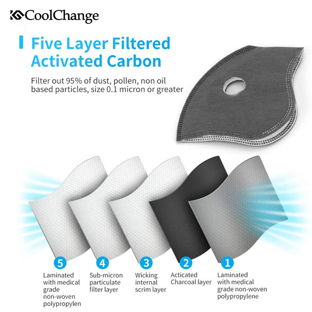 CoolChange Cycling Face Mask Filter Anit-fog Anit-pollution Breathable PM2.5 Activ Carbon Respirator Sports Bike Dust Mask 1
