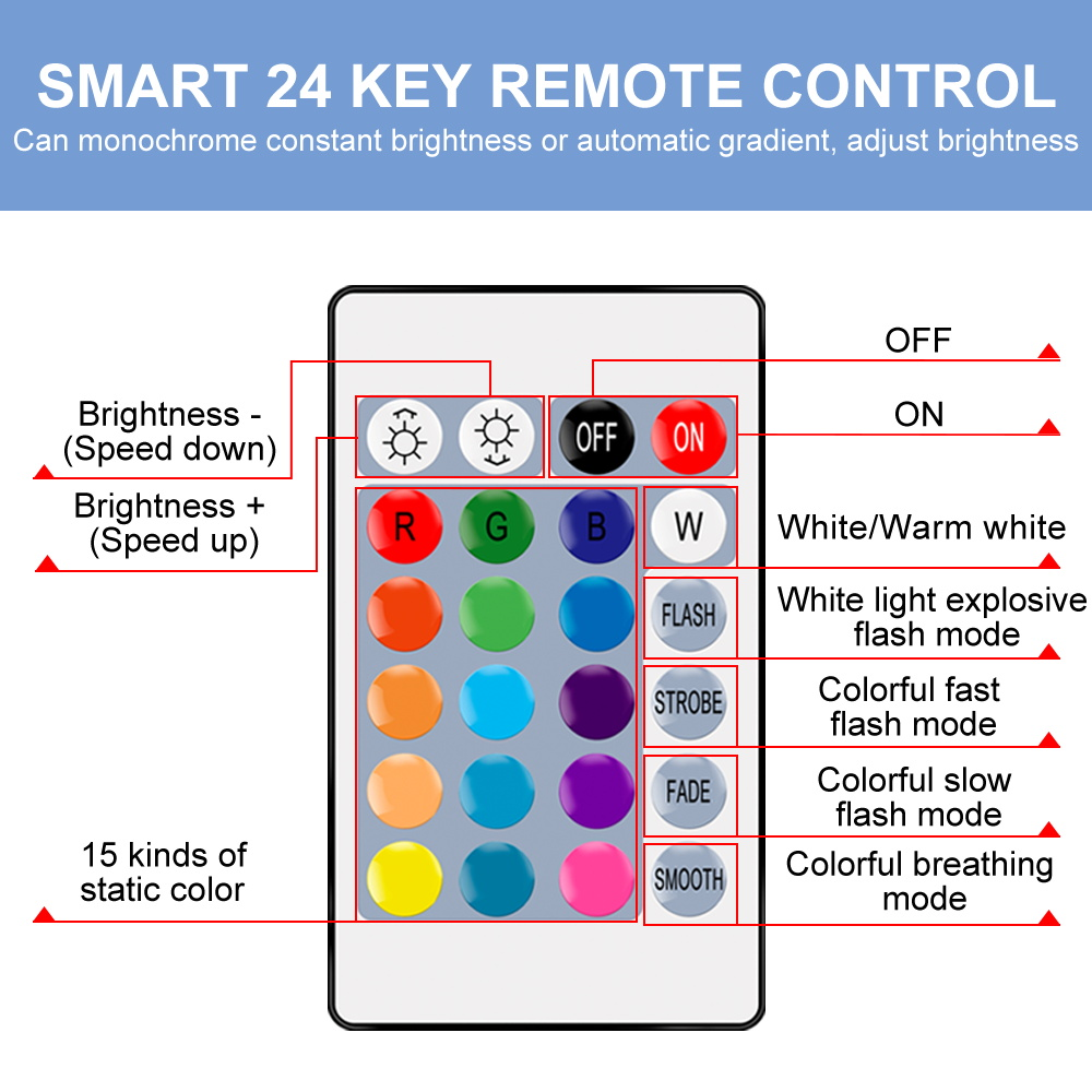 E27 Smart Control Lamp Led RGB Light Dimmable 5W 10W 15W RGBW Led Lamp Colorful Changing Bulb Led Lampada RGBW White Decor Home 5