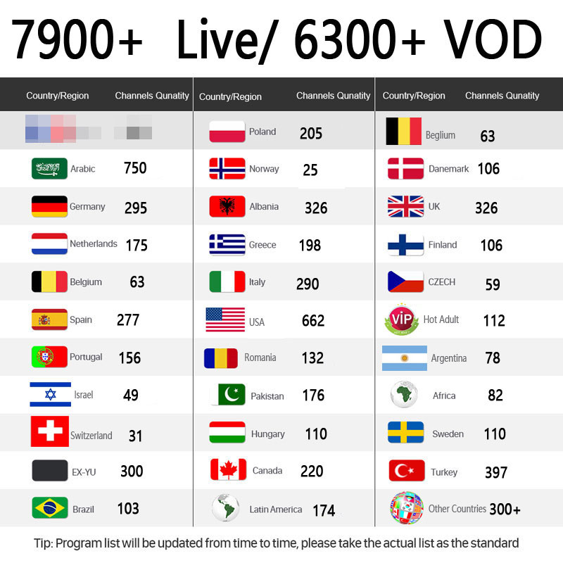 1 Year World Iptv UK Brazil Poland Spain  IPTV Subscription 7500+Live  HD IPTV M3u Enigma Vod Sports Adult Free Test