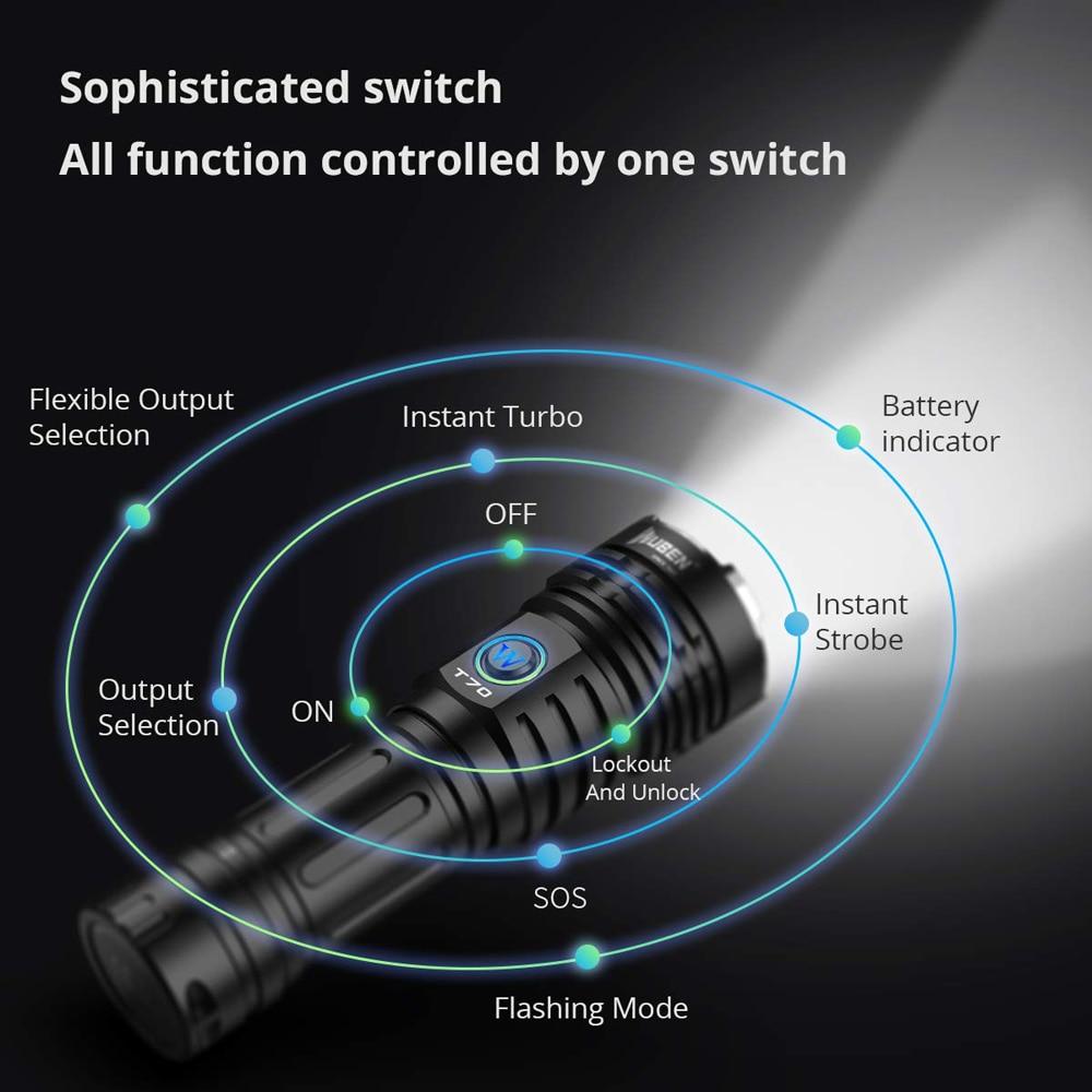 Image 3 - WUBEN LED Flashlight Super Powerful Torch 26650 Battery 4200 Lumens CREE LED Waterproof Type C Rechargeable Flashlights T70LED Flashlights   -