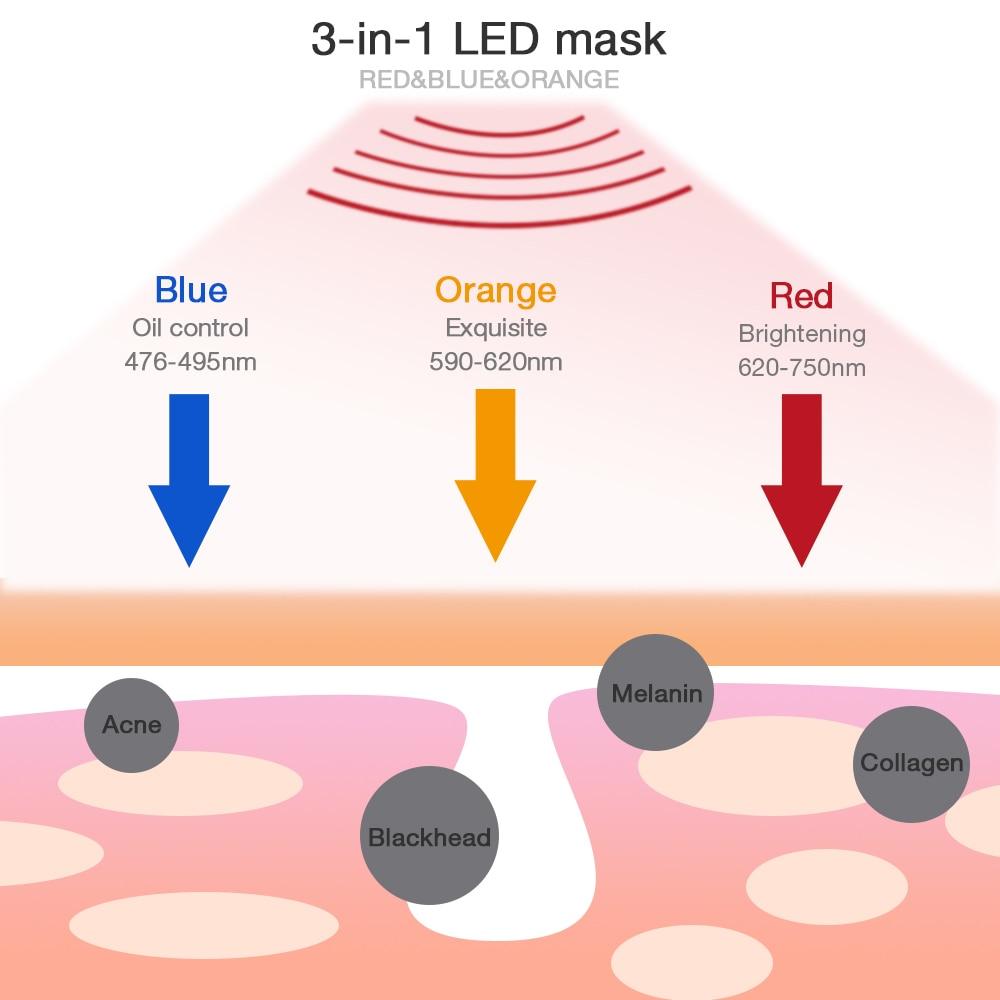 facial uso sem fio clarear melanina clareamento