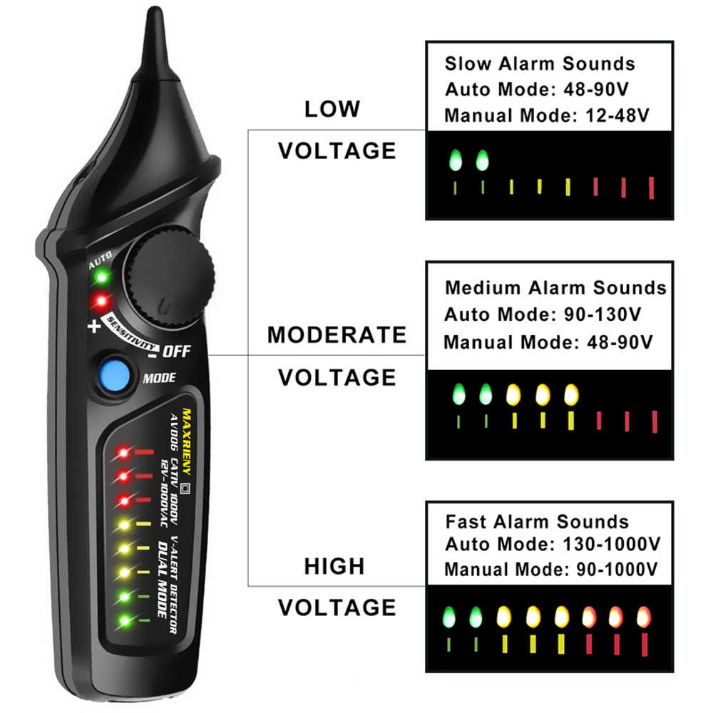 Tools & Testers Electrical gaixample.org Maxrieny Electric Tester ...