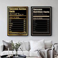 Настенные художественные плакаты ингредиенты для успеха мотивационный