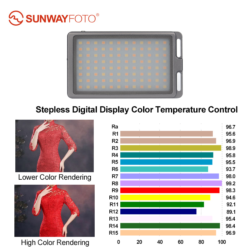 SUNWAYFOTO FL-96 LED light Bi-Color Fill Light 96 bulbs Aluminum Alloy Body for studio video Dslr camera Canon Nikon Sony