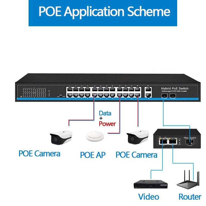 Image 5 - 24 Порты и разъёмы 10/100 Мбит/с переключатель Ethernet sup Порты и разъёмы IEEE802.3af/at с 2 Порты и разъёмы 1000 м для программирования в производственных условиях комбо poe переключатель poe 48V RJ45-in Сетевые коммутаторы from Компьютер и офис