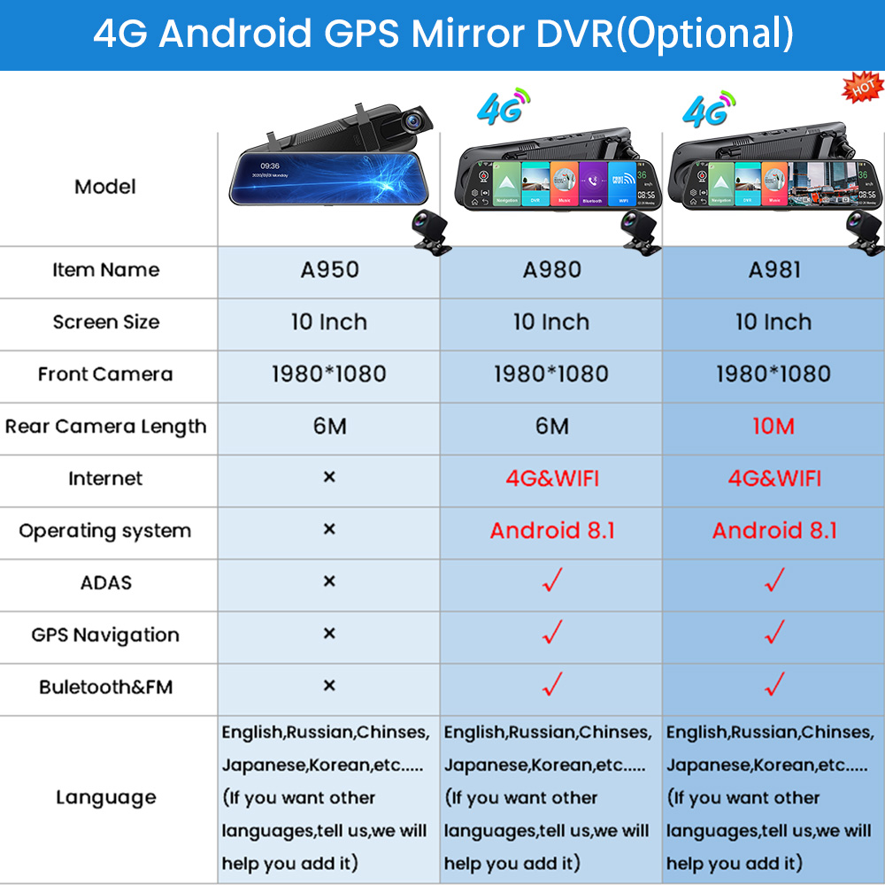 4G 10 Inch Dash Cam Car Android 8.1 Rearview 4