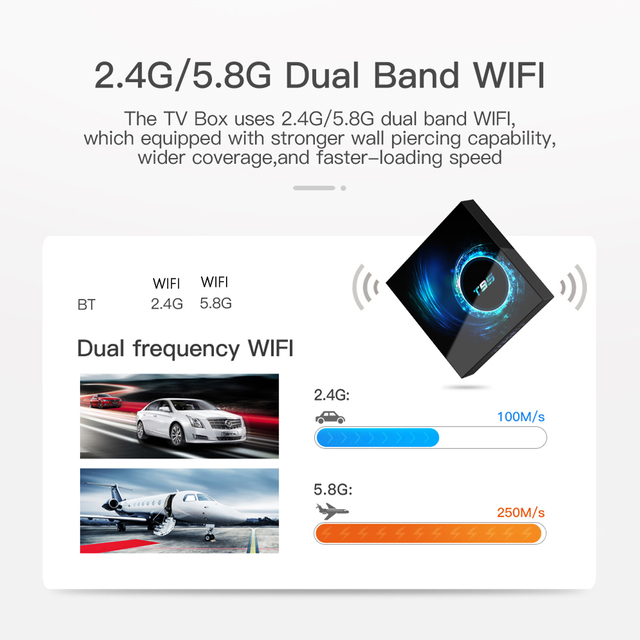 2021 Latest T95 Smart Tv Box Android 10 6k 2.4g & 5g Wifi support BT 128g 6k 16g 32gb 64gb 4k Quad Core Set-Top Box Media Player 2