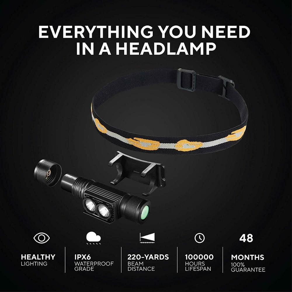lowest price LED Headlamp Motion Sensor Headlight 4 Modes T6 L2 Rechargeable Waterproof Zoomable Camping Fishing Light Use 2 18650 Batteries