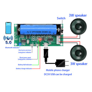 Image 2 - SOTAMIA PAM8403 ליתיום סוללה Bluetooth כוח מגבר אודיו לוח סטריאו 3Wx2 Amplificador קול מגבר רמקול AMP