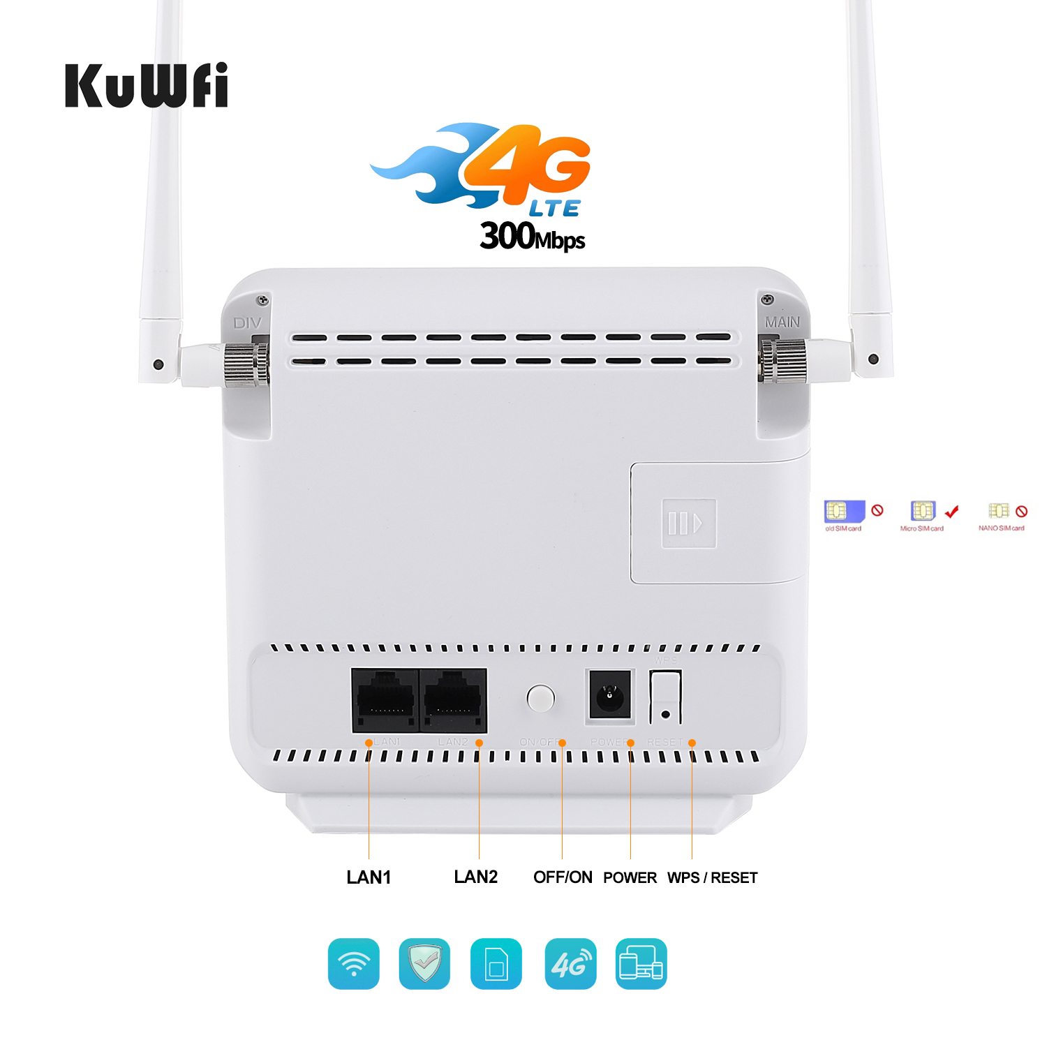 Unlocked 300Mbps Wifi Routers or 4G LTE CPE Mobile Router with LAN Port Support and SIM card 2