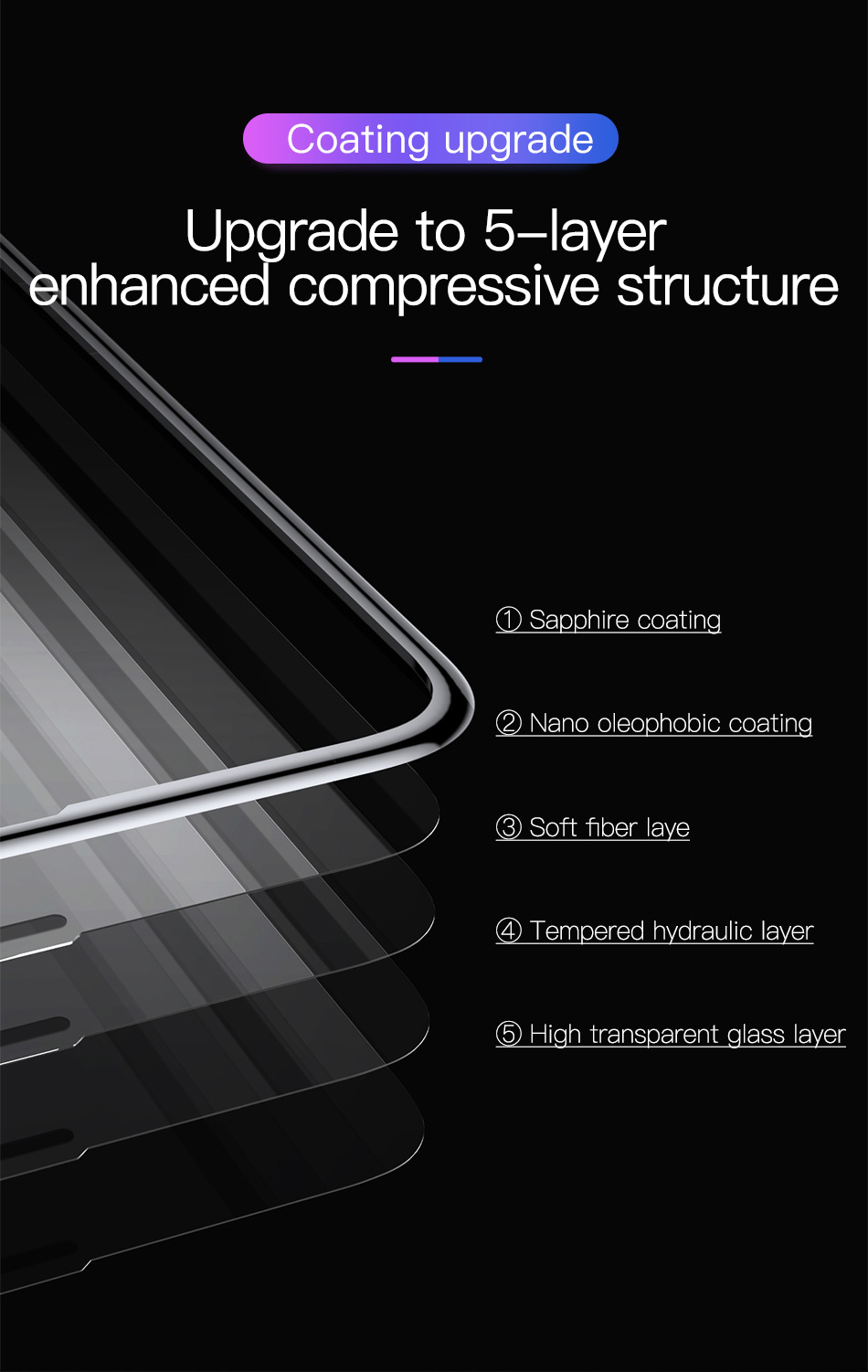 Baseus 0.3mm Full Coverage Tempered Glass For iPhone Xs Xs Max XR 2018 Screen Protector Thin Protective Glass For iPhone X Xs XR H6af126856cf14a69be85eee77502ce01J