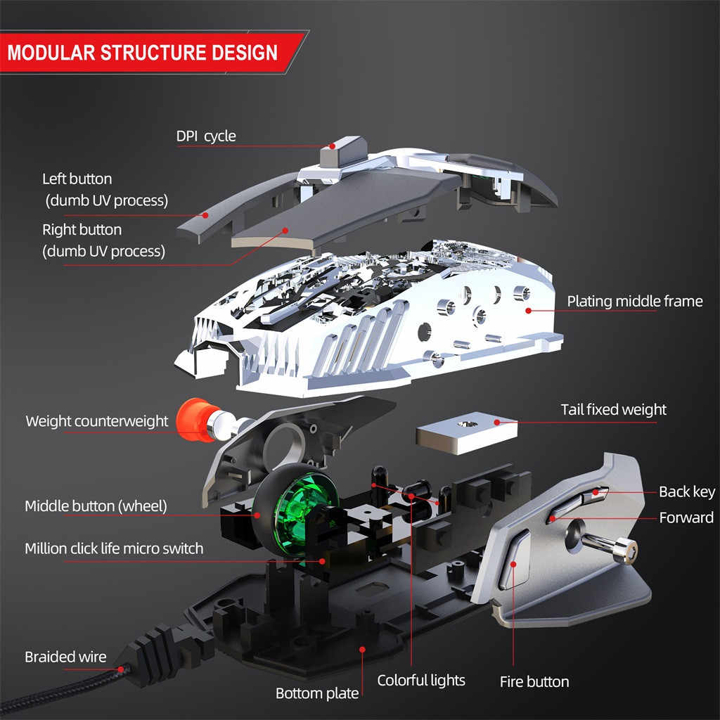 2020 Gaming Mouse Mekanik Menentukan Permainan Usb Kabel 6400 Dpi Disesuaikan Tikus untuk PC Gaming Мышь Мышка Dropshipping
