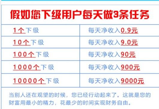 微风:发圈模式 注册送3元 每天发圈一条3元,10元起t插图(4)