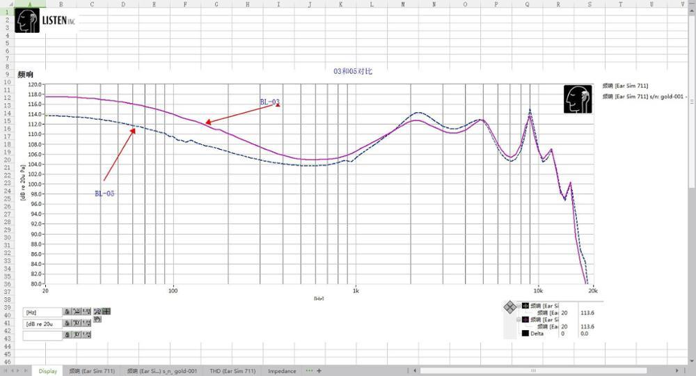 Image 5 - BLON BL 05 BL05 BL 03 BL03 10mm 2nd Generation Carbon Nanotube CNT Diaphragm In Ear Earphone HIFI DJ Sport Earbuds with 2pinEarphones   -