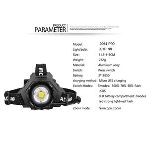 Image 4 - Litwod 2064z15 最も強力な XHP90 led ヘッドランプヘッドライト 32 ワットズーム 18650 電源銀行懐中電灯ヘッドランプ