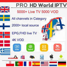 IPTV Subscription Scandinavian IPTV 5300 Channels 190+IPTV Swedish Norwegian Danish Sweden Norway Denmark Belgium france m3u