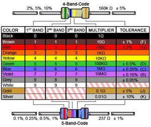 100 шт./лот (1 ~ 10 м Ом в наличии) 1/4 Вт металлический пленочный резистор 0,25 Вт 1% 1/10/100/1k/10k/100k/1M/4.7R/47R/470R/4,7 K/47K/470K/4,7 M