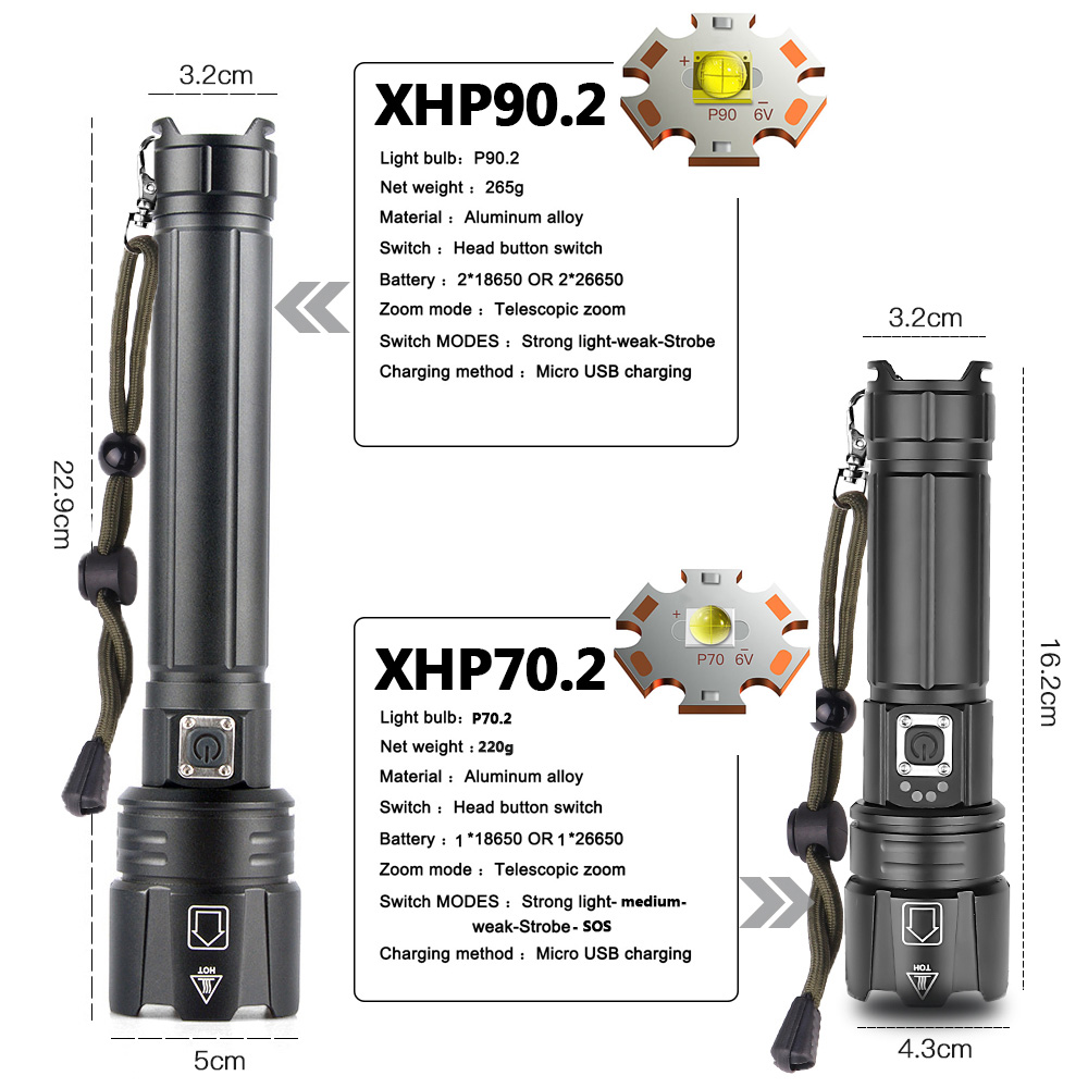Powerful 90000LM XHP90 XHP70 LED Flashlight Rechargeable 3 Mode Zoom Torch 18650