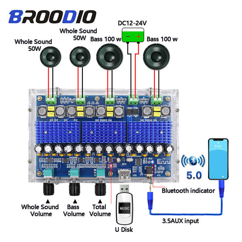 Bluetooth 5.0 TDA3116D2 Digital Amplifier Papan Empat Saluran Dual Bass Dual Stereo 2*50W + 2*100W Audio Amplifier dengan Tuning