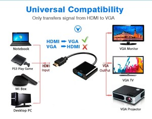 Image 3 - HANNORD HDMI to VGA Adapter hdmi vga Converter Adapter 1080P HD Male to Female Adapter Video Audio For PC Laptop Tablet TV Box