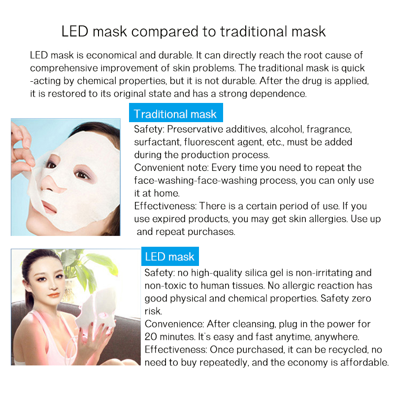Image 2 - 7 Colors Led Facial Mask Beauty Skin Care Rejuvenation Wrinkle Acne Removal Face Beauty Therapy Whitening Tighten Instrument-in Face Skin Care Tools from Beauty & Health