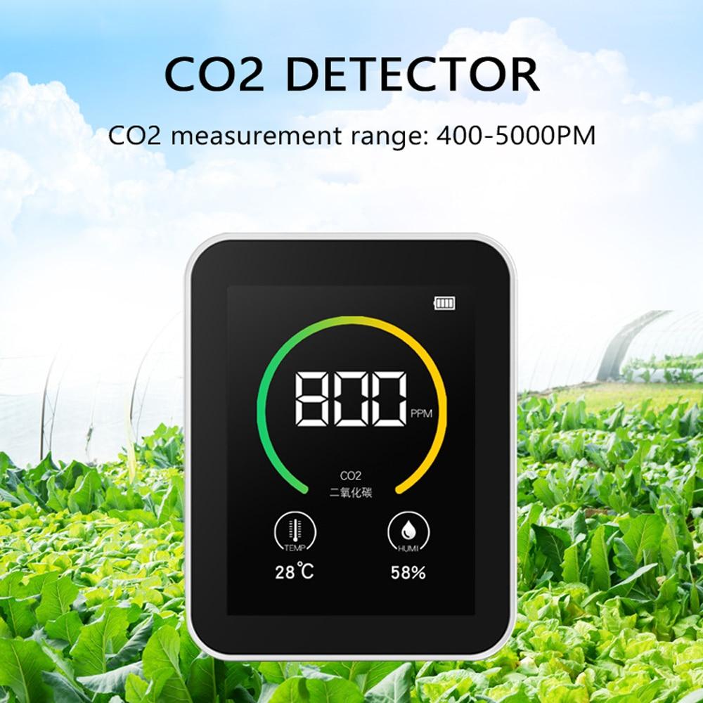 Газовый Детектор, газоанализатор, монитор качества воздуха, измеритель CO2, анализатор воздуха, детектор CO2, датчик CO2, монитор CO2