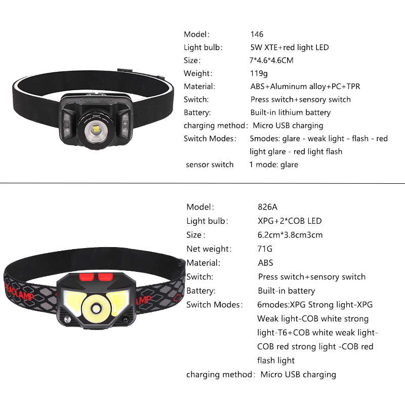 7000LM Body Motion Sensor ไฟหน้า USB ไฟหน้าแบบชาร์จไฟได้หัวด้านหน้า Light โคมไฟหัวสีแดง/สีขาวกันน้ำ