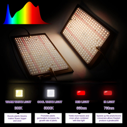 Dimmable 120W 240W Quantum LED Grow Light Board Full Spectrum Samsung LM301H/LM301B SK 3000K 5000K 660nm 760nm for Indoor Plants