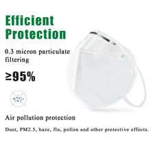 PM2.5 Mask 95% Filtration Cotton Mouth Mask Anti Bacterial Dust Protection 3 layer Filters Mask Unisex 10 Reuses N95 mask KN95