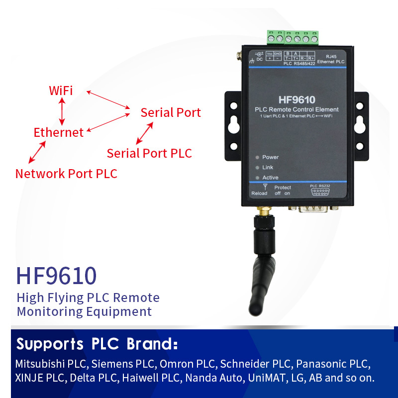PLC Remote Control Element RS232 RS485/422 To WIFI Module Wireless For PLC HMI Downloading Monitoring Communication
