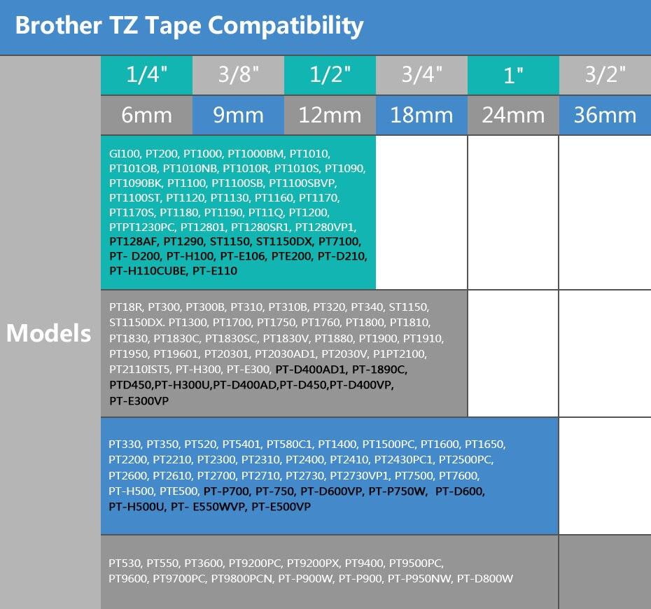 Tze 兼容机型