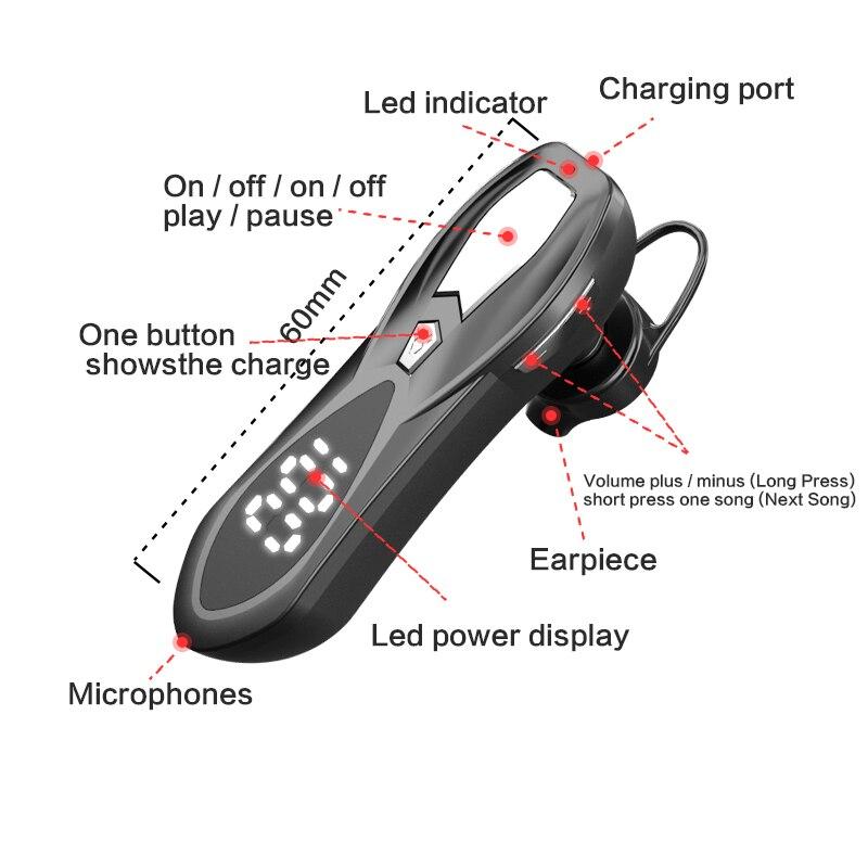 Беспроводная Bluetooth-гарнитура V5.1 с микрофоном и заушным крючком