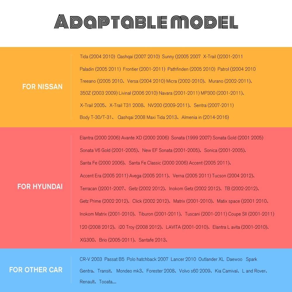 Автомагнитола Podofo, 2 DIN, с Android 8.1, радио, 7-дюймовым экраном, видеопроигрывателем MP5, GPS и Bluetooth для Volkswagen, Nissan, Hyundai, Kia