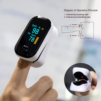 BOXYM Medical Fingertip Pulse Oximeter & LCD Wrist Blood Pressure Family Health Care Travel Packages 5