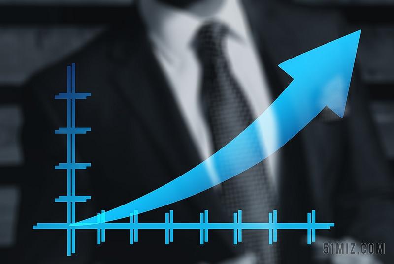 股票知识:股票市值由什么决定?