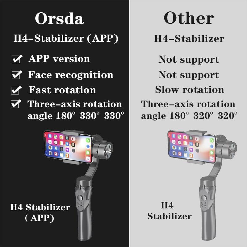 Orsda APP H4 3-осьовий карданний - Камера та фото - фото 2