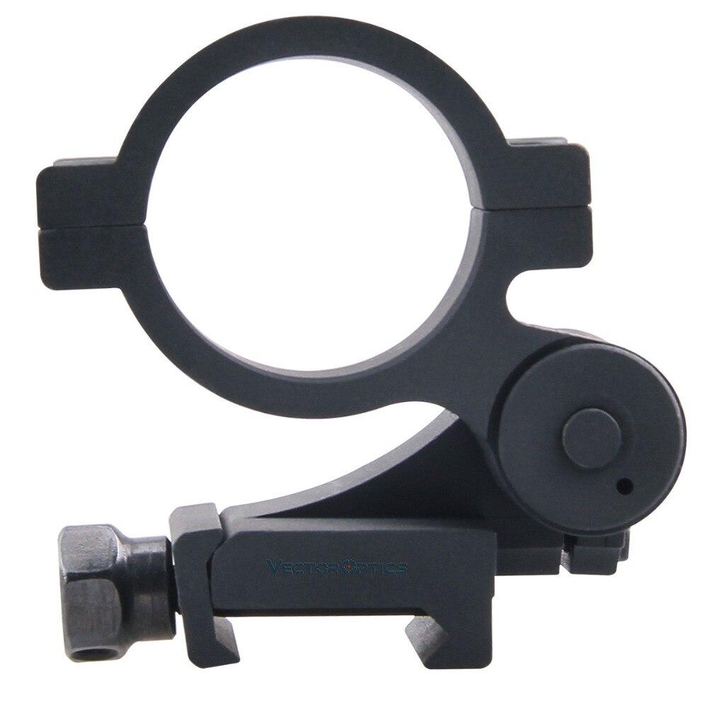 30mm Filp to Side Mount Acom 5-1