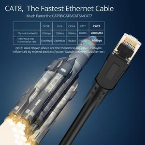 Image 4 - Cat8 Ethernet כבל RJ45 8P8C כבל רשת 2000Mhz גבוהה מהירות תיקון 25/40Gbps Lan עבור נתב נייד 3m/5m/10m/15m/20m/25m//30m