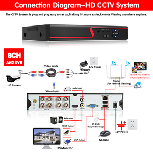 Image 3 - 4mp HD CCTV System 8CH AHD DVR Kit 8PCS 4.0mp 2560*1440  6*Array LEDS Security Camera Outdoor Surveillance Kit Easy Remote View