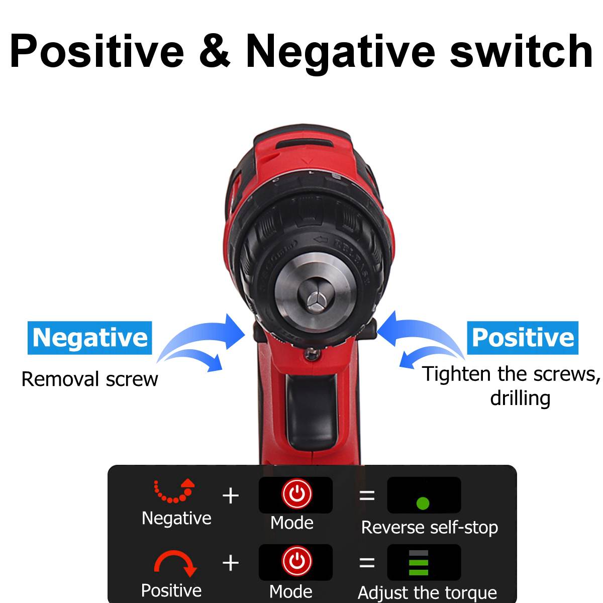 Tools : 4000rpm 600W Electric Drill 520N m Cordless Impact Drill Driver Replacement 10mm Chuck for 18V Makita Battery