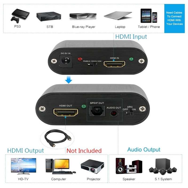 Hdmi 2.0 オーディオ extractor の 5.1 アーク HDMI オーディオ Extractor スプリッター Hdmi オーディオ抽出光学 TOSLINK SPDIF 米国