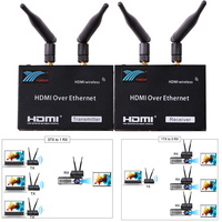 200M Wireless Extender One To Multi Many To 1 1080P HDMI Cable Extender Transmitter Receiver WIFI Transmission Splitter Switch