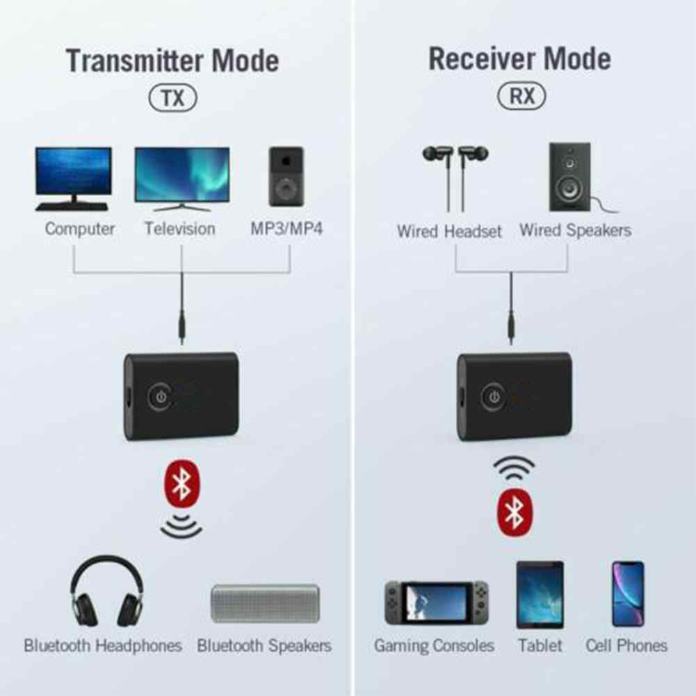 2 في 1 سماعة لاسلكية تعمل بالبلوتوث 5.0 جهاز ريسيفر استقبال وإرسال Chargable للتلفزيون PC مكبر صوت للسيارة 3.5 مللي متر AUX ايفي الموسيقى محول الصوت