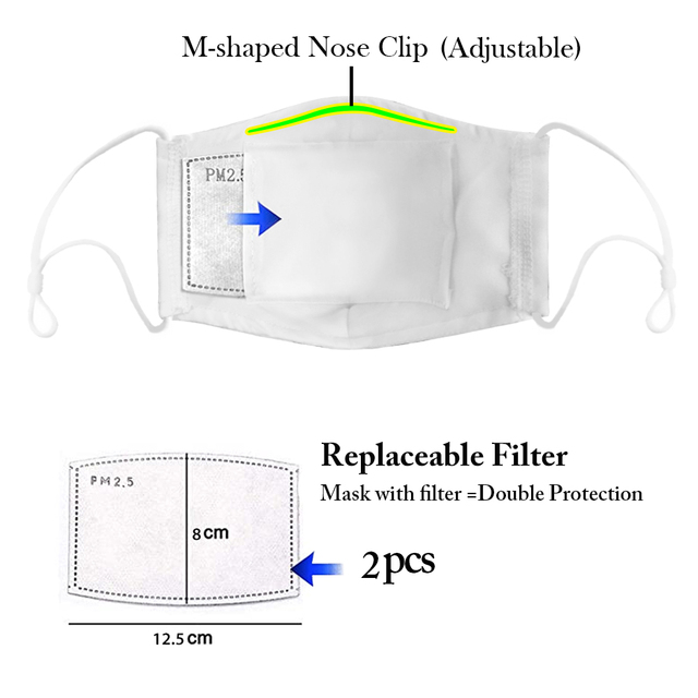 Spoof Design Reusable Protective PM2.5 Filter mouth Mask anti dust Face mask Windproof Mouth-muffle bacteria proof Flu Mask 5