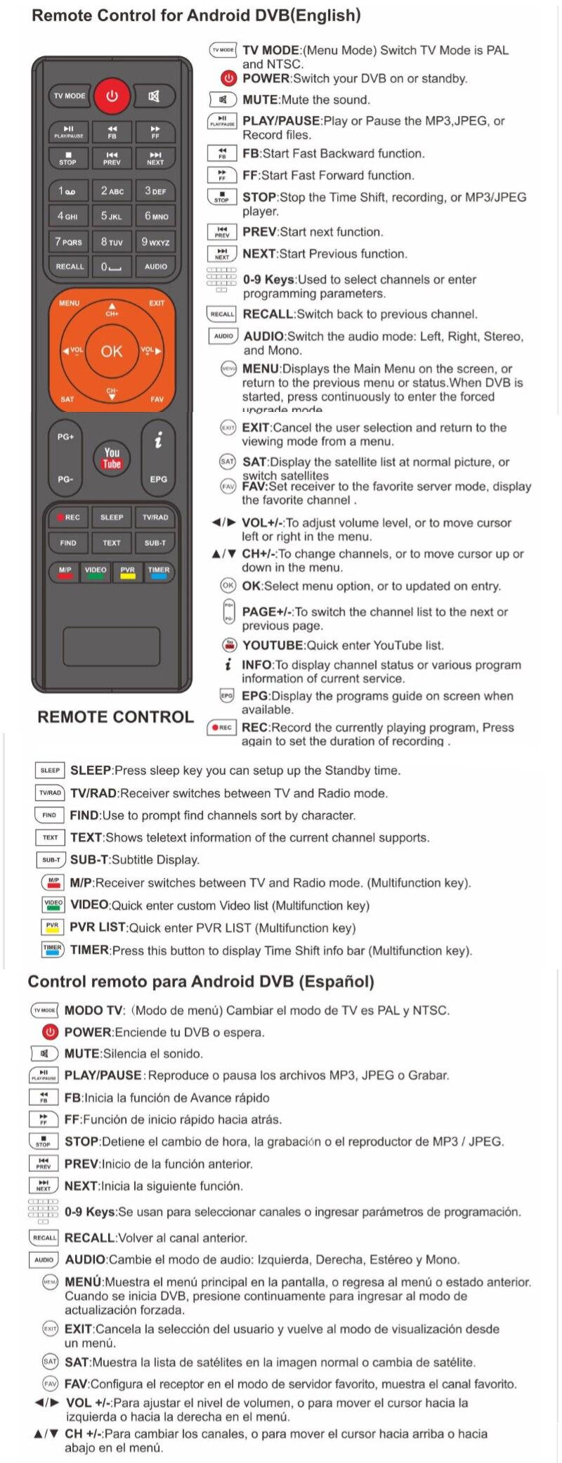 v7 plus use manual 2