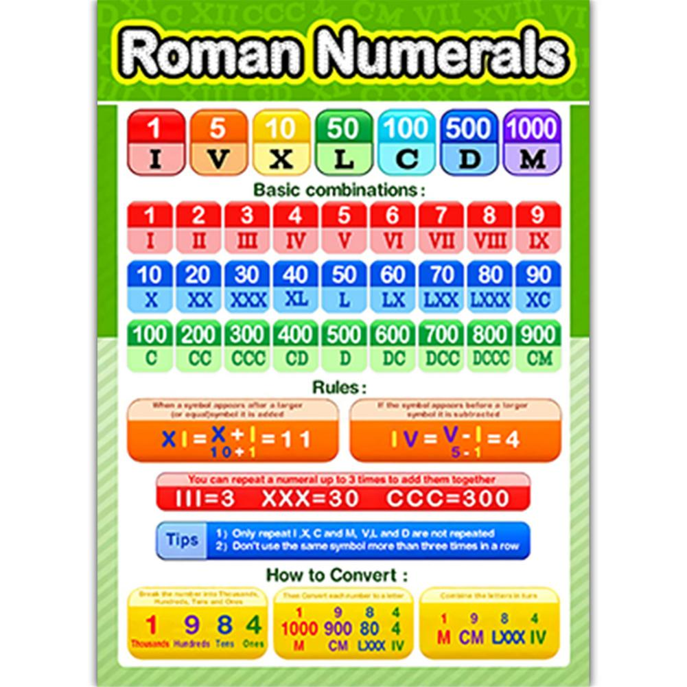 12PCS Educational Posters Waterproof School Classroom Decor UV Paper English Letter Addition, Subtraction, Multiplication